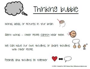 thinking-bubble